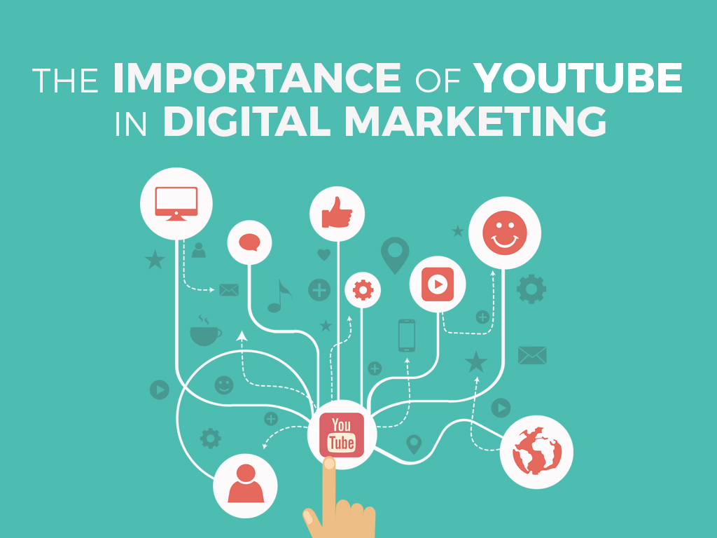 COVER_Importance of YouTube in Digital Marketing