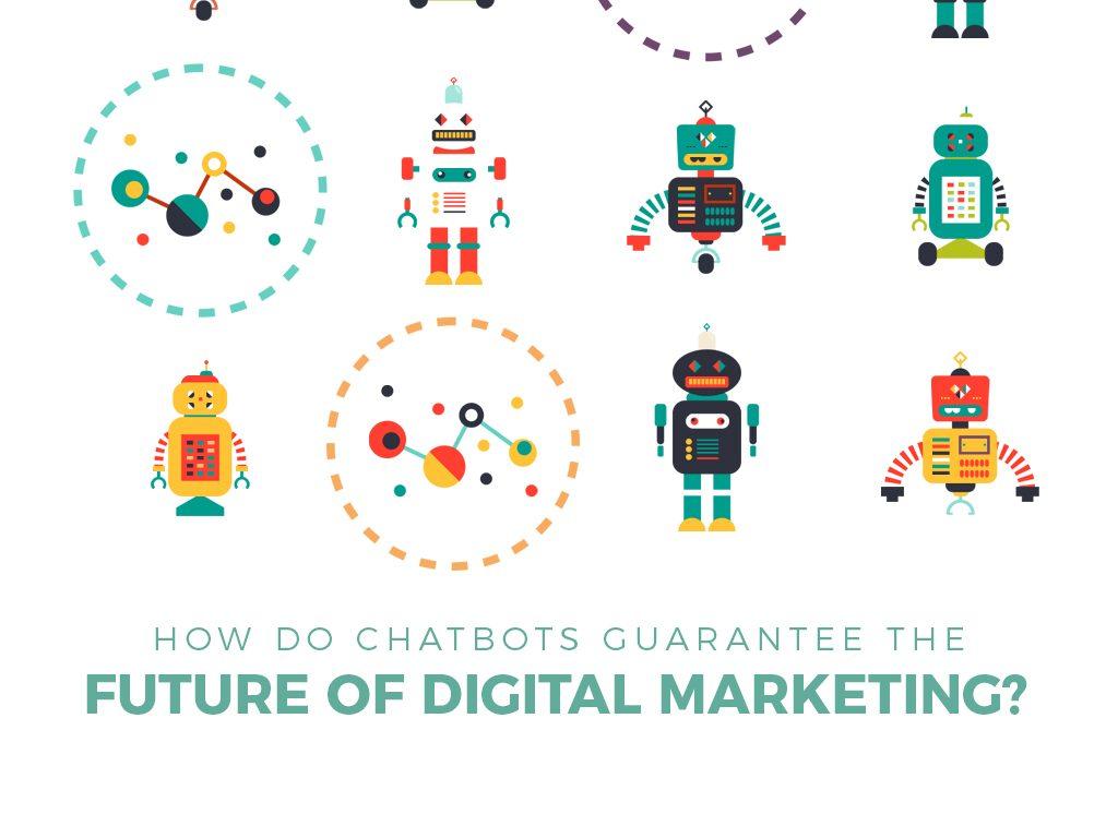 Future of digital mktg